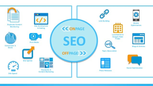 How to Implement SEO Basics for your Website