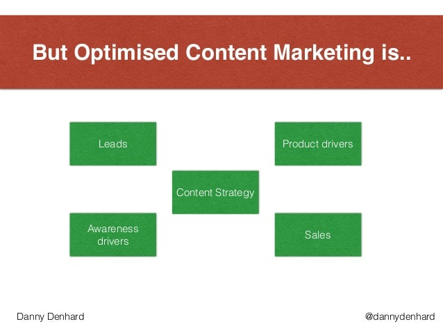 But Optimised Content Marketing is.. Leads Product drivers Awareness drivers Sales Content Strategy @dannydenhardDanny Den...