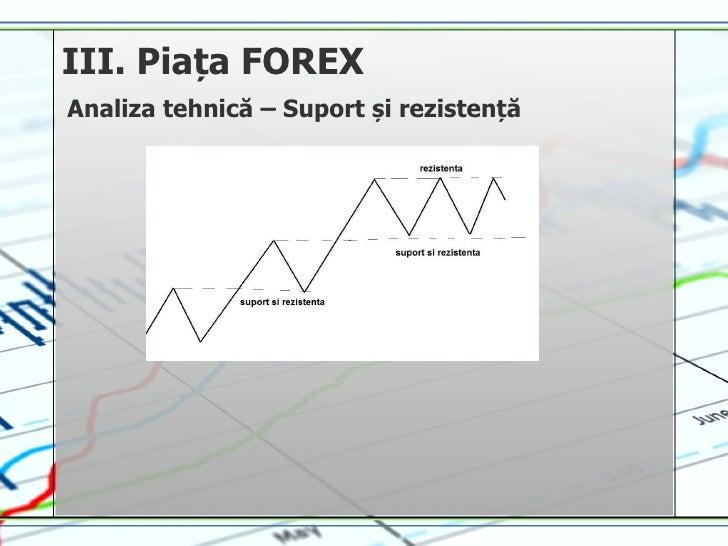 Volatilitatea pe piata forex