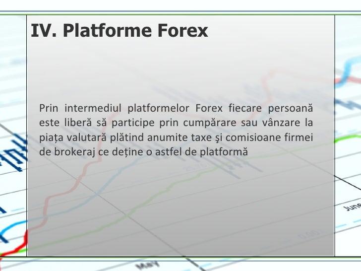 Piata forex