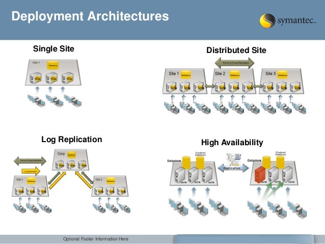 endpoint management symantec