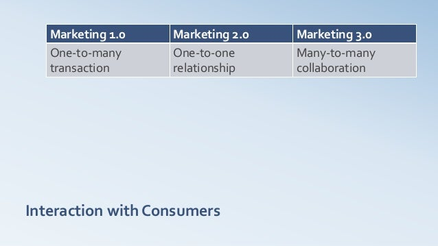 Marketing 3.0 Kotler Pdf Italiano
