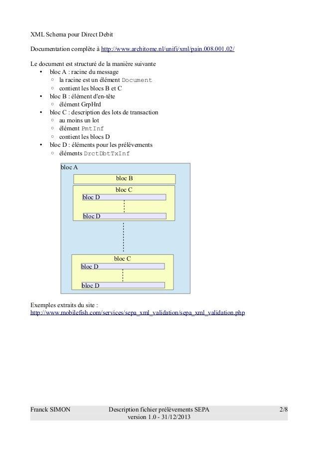 Description d'un fichier de prélèvements SEPA minimum Slide 2