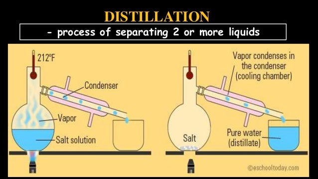 examples of mixtures that can be separated by filtration