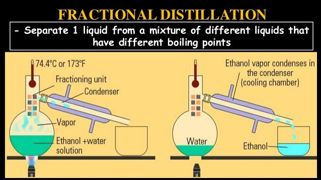 separating mixtures sand and salt Background information year 7, unit 1: mixing and separating mixtures  mixtures include oil and water, sand and water,.