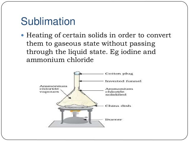 the purity and purification of solids The purity and purification of solids- part 2- recrystallizationcourtney percivalch 337 laboratory, section 037department of chemistryportland state university .