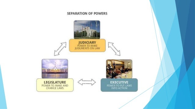 SEPARATION OF POWERS IN INDIA EPUB