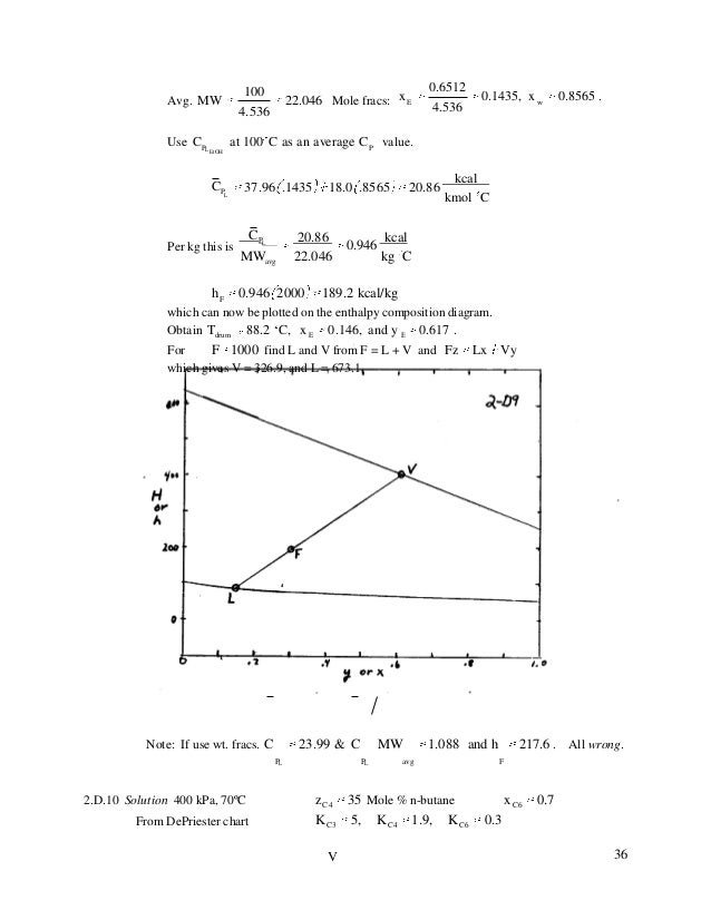 Separation process engineering includes mass transfer analysis 4th ed 19 fandeluxe Choice Image