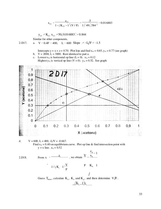 Separation process engineering includes mass transfer analysis 4th ed 27 fandeluxe Choice Image