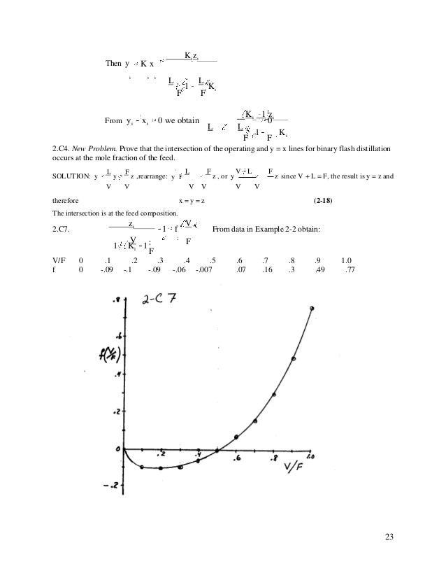 Separation process engineering includes mass transfer analysis 4th ed 6 fandeluxe Choice Image
