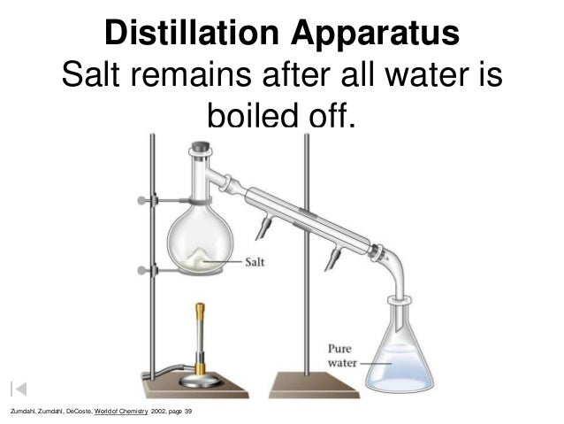 separation techniques chemistry Separation and purification of substances are important techniques in chemistry some of the common methods of purification and separation are explained below decantation decantation is a very quick method for separating a mixture of a liquid and a heavier solid.