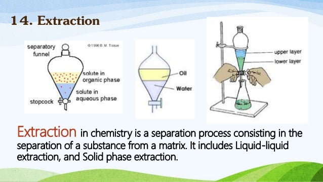 separation techniques chemistry Separation techniques conferences:  renowned speakers, the most recent techniques, and the latest updates in analytic chemistry and separation technique research from all universities, societies, research institutes, and industries are the hallmark of this conference.