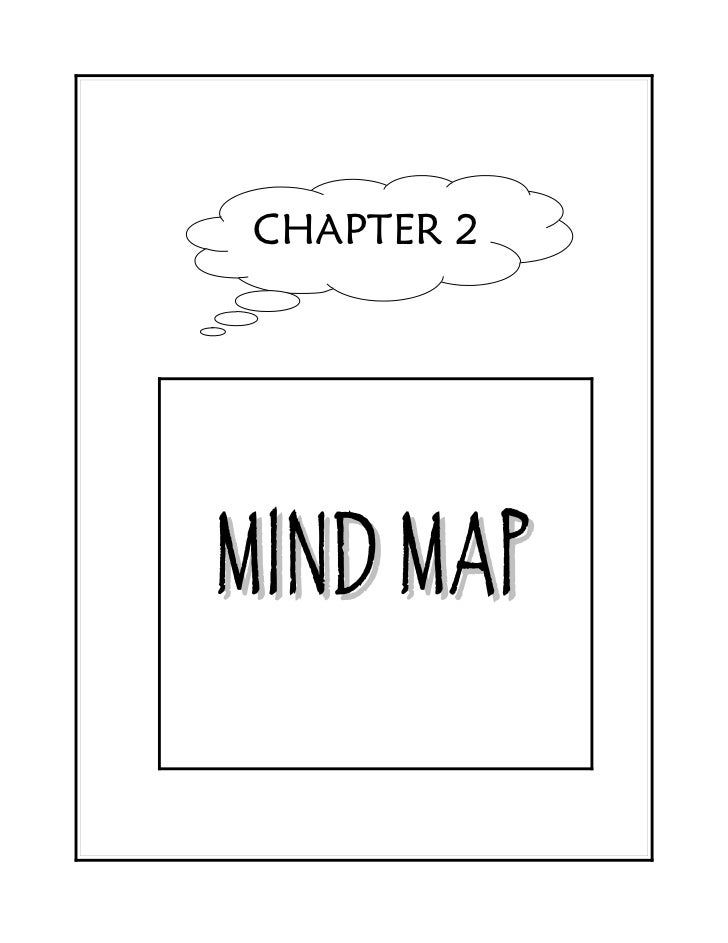 CHAPTER 2MIND MAP