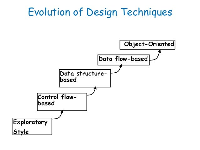 Software Engineering An Introduction