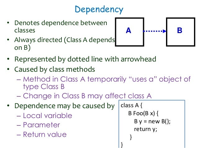 Software engineering uml class diagrams 23 dependency denotes dependence between classes ccuart Gallery