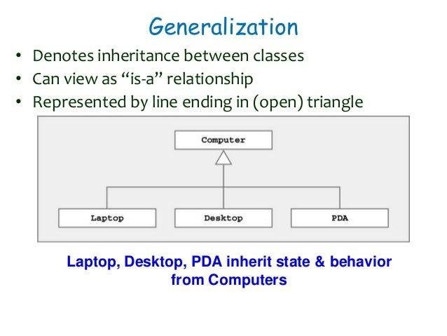 Software engineering uml class diagrams 24 generalization denotes inheritance between classes ccuart Images