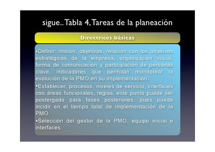 sigue.. Tabla 4, Tareas de la planeación                  Directrices básicas  •Definir: misión, objetivos, relación con l...