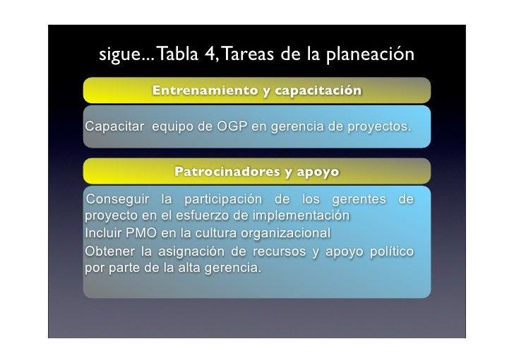 sigue... Tabla 4, Tareas de la planeación           Entrenamiento y capacitación  Capacitar equipo de OGP en gerencia de p...