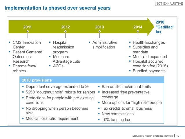 The future of Medicare