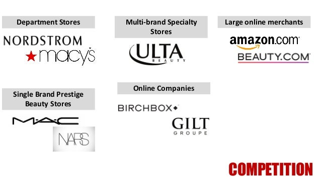 case analysis of sephora direct What makes sephora's beauty insider program one of the best loyalty programs in existence discover what sephora is doing right and wrong with loyalty loyalty case study: sephora's beauty insider (vib).