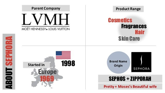 sephora direct case study Sephora direct: investing in social media, video, and mobile, hbs  case  studies – for in-‐class discussion no write ups will be required, but there will be.