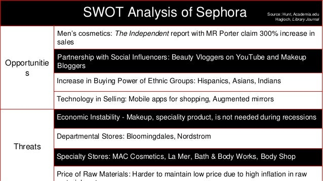 swot analysis on mac cosmetics Free essays on mac cosmetic pestel for students search results for 'mac cosmetic pestel' icm plan mac cosmetics pestel and swot analysis of the oxford.