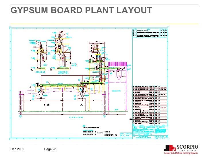 Sepl co presentation bv dec2009 for Suggested garden layout