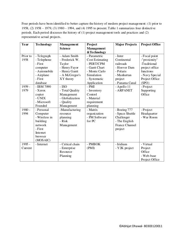 Sepm assignment abhijat dhawal 80303120011 Slide 3