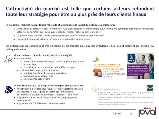 16© P-Val Le client final recherche avant tout la réactivité et la simplicité de la part du distributeur d'assurance Etant...