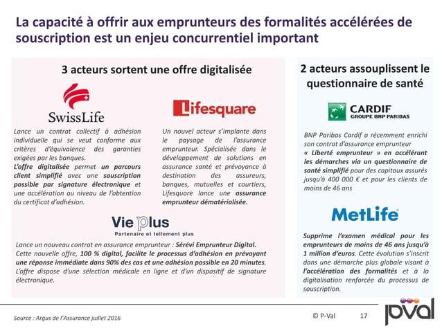 17© P-Val La capacité à offrir aux emprunteurs des formalités accélérées de souscription est un enjeu concurrentiel import...