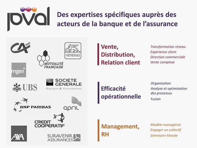 20© P-Val Des expertises spécifiques auprès des acteurs de la banque et de l'assurance Vente, Distribution, Relation clien...