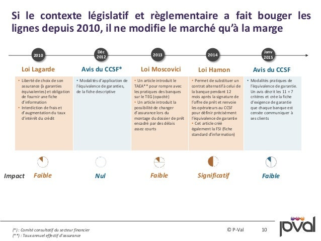 credit immobilier credit agricole avis
