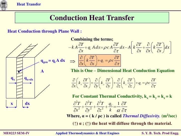 Thermodynamics Chapter 3 Heat Transfer