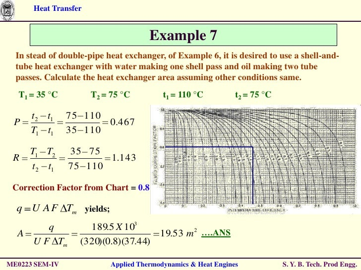 Thermodynamics Chapter 3- Heat Transfer