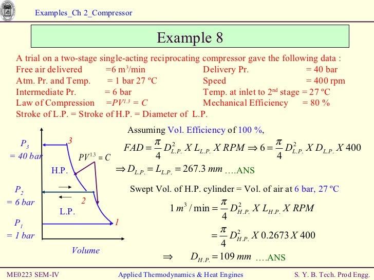 Se prod thermo_examples_compressor