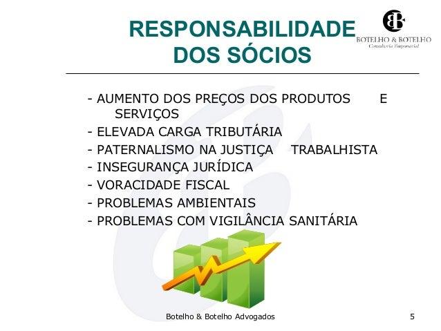RESPONSABILIDADE DOS SÓCIOS - AUMENTO DOS PREÇOS DOS PRODUTOS E SERVIÇOS - ELEVADA CARGA TRIBUTÁRIA - PATERNALISMO NA JUST...