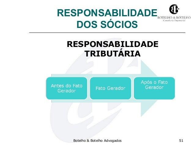 RESPONSABILIDADE DOS SÓCIOS RESPONSABILIDADE TRIBUTÁRIA Botelho & Botelho Advogados 51