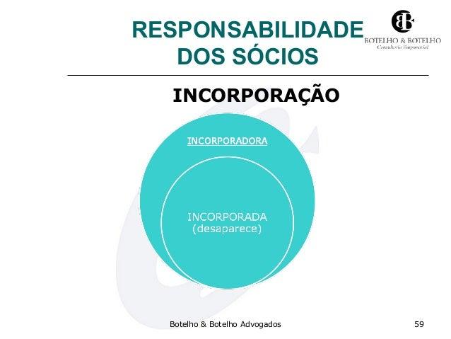RESPONSABILIDADE DOS SÓCIOS INCORPORAÇÃO Botelho & Botelho Advogados 59
