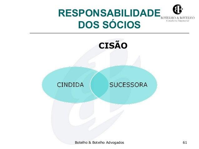 RESPONSABILIDADE DOS SÓCIOS CISÃO Botelho & Botelho Advogados 61