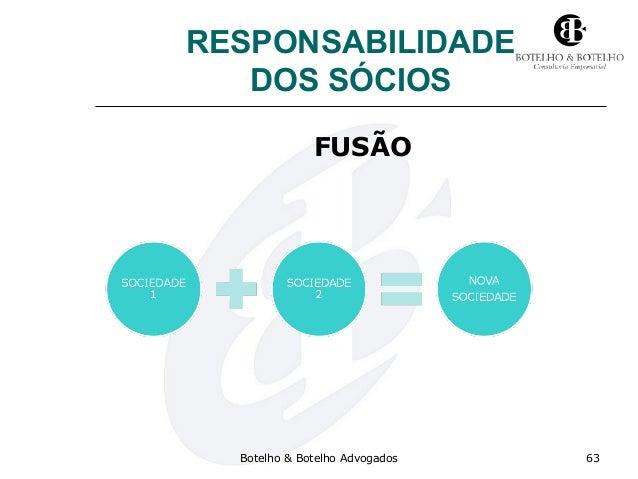 RESPONSABILIDADE DOS SÓCIOS FUSÃO Botelho & Botelho Advogados 63