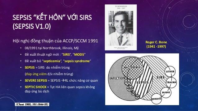"""SEPSIS """"KẾT HÔN"""" VỚI SIRS (SEPSIS V1.0) Hội nghị đồng thuận của ACCP/SCCM 1991 • 08/1991 tại Northbrook, Illinois, Mỹ • Đề..."""