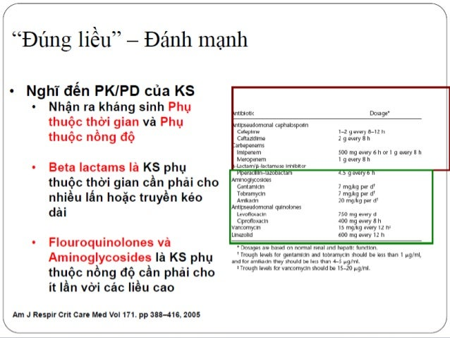 s u1eed d u1ee5ng kh u00e1ng sinh trong b u1ec7nh l u00fd nhi u1ec5m tr u00f9ng n u1eb7ng Sanford Guide 2014 sanford guide to antimicrobial therapy 2012 pdf
