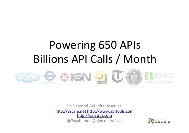 The API-Application Semantic Gap Slide 2