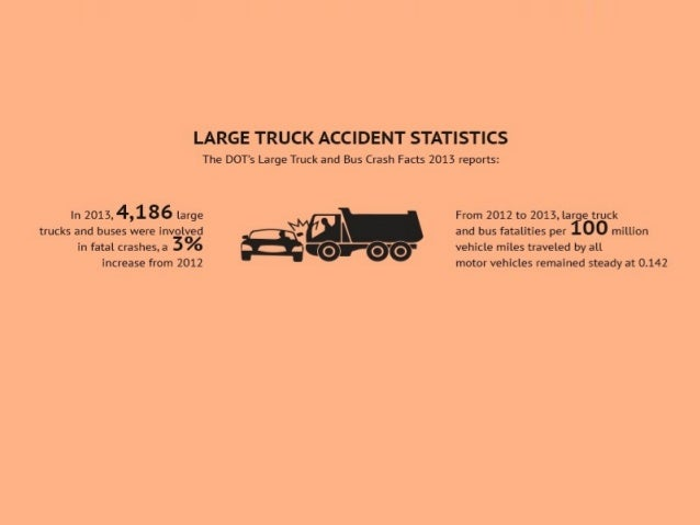 Fatal Truck Accidents in Decline Despite Recent Uptick in Crashes Slide 3