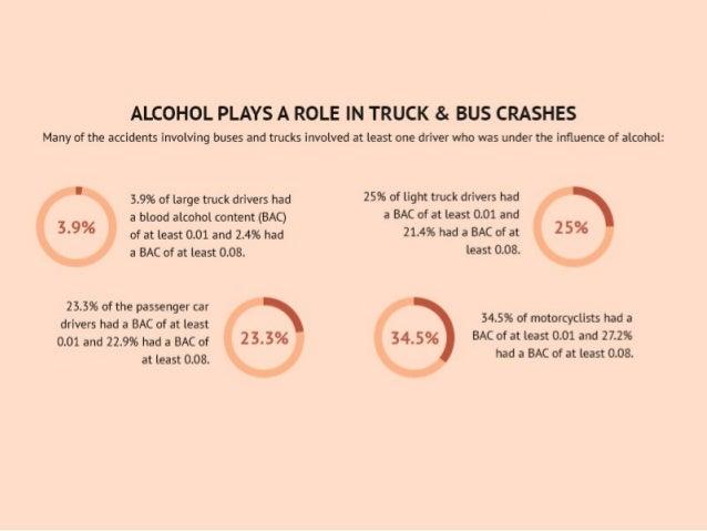 Fatal Truck Accidents in Decline Despite Recent Uptick in Crashes
