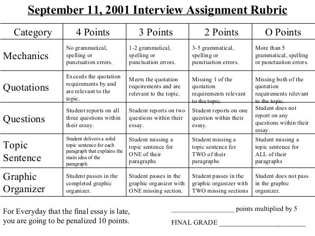 September 11th Interview Rubric
