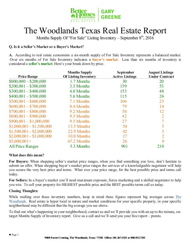 l Page 1 9000 Forest Crossing, The Woodlands, Texas 77381 Office: 281.367.3531 or 800.932.72539000 Forest Crossing, The Wo...