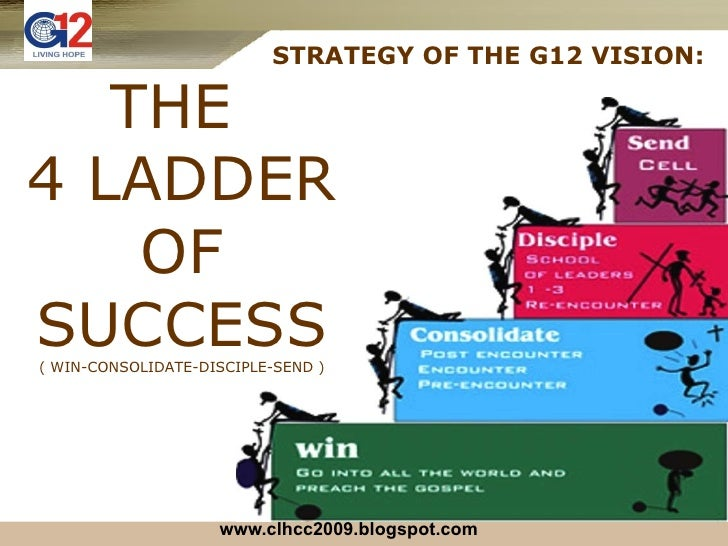 STRATEGY OF THE G12 VISION: www.clhcc2009.blogspot.com THE  4 LADDER OF SUCCESS ( WIN-CONSOLIDATE-DISCIPLE-SEND )