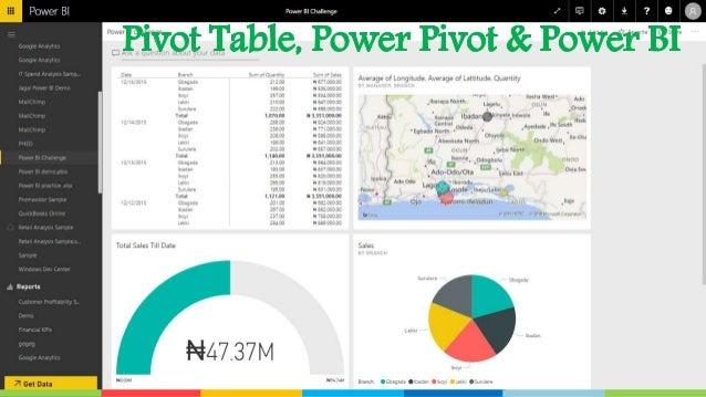 September webinar - Pivot Table, Power Pivot and power bi