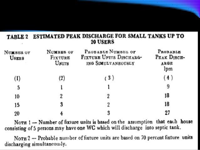 Septic Tank Design Calculations Pdf